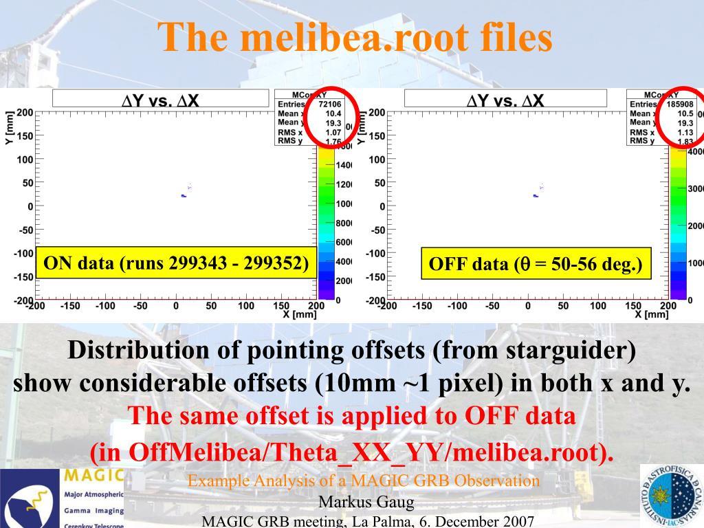 ON data (runs 299343 - 299352)