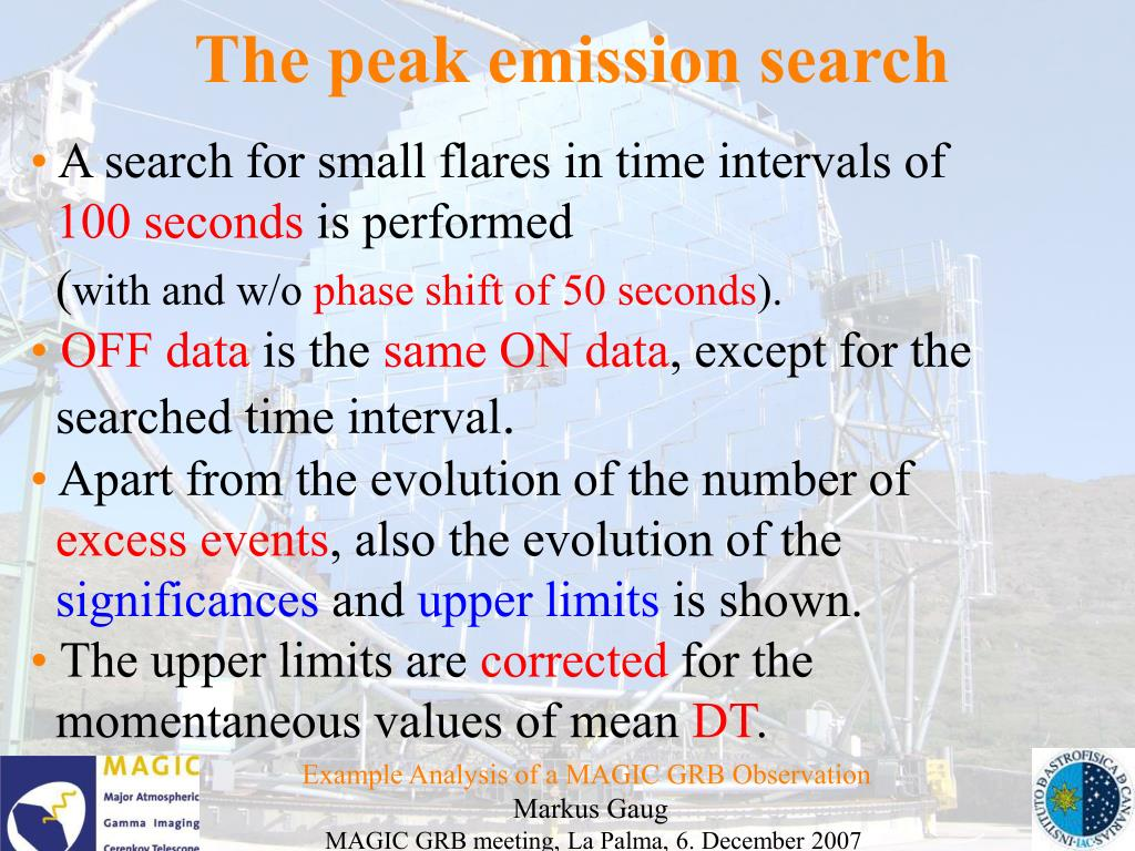 The peak emission search