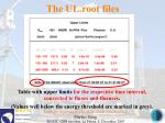 the ul root files100