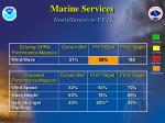 marine services goals targets to fy 1218