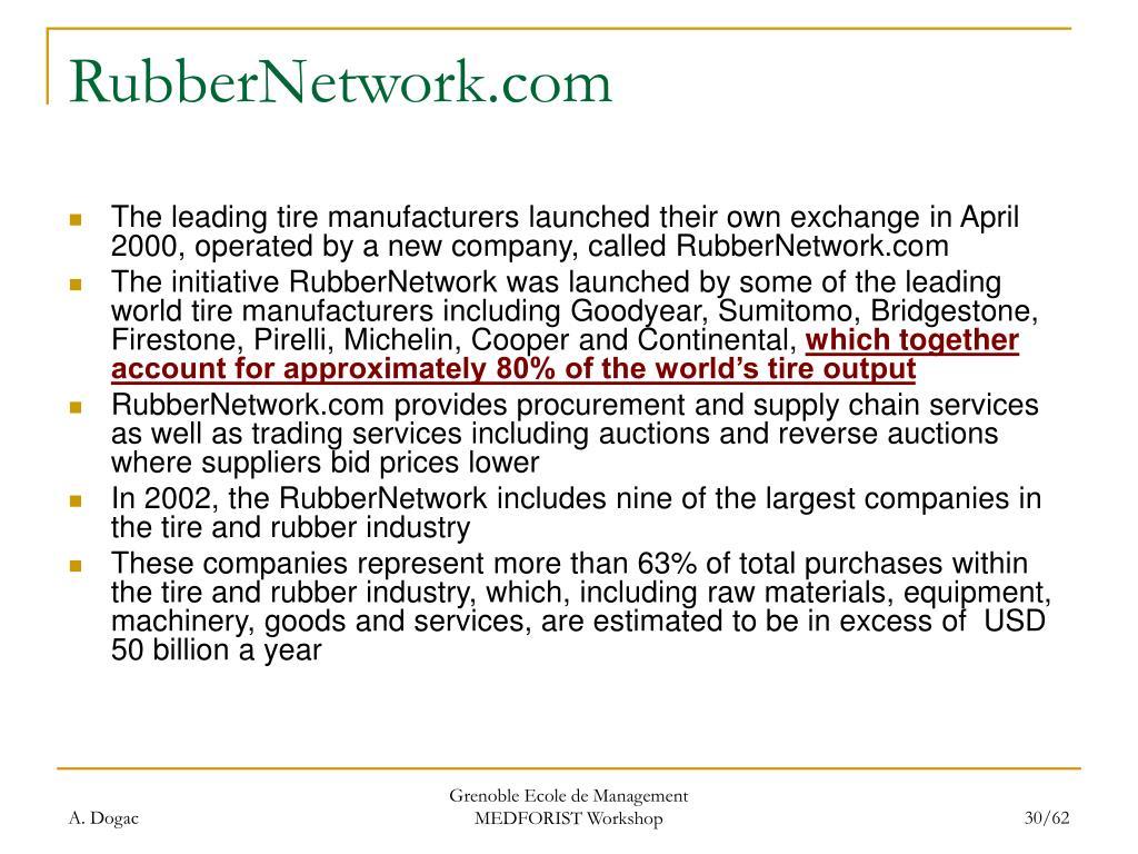 RubberNetwork.com
