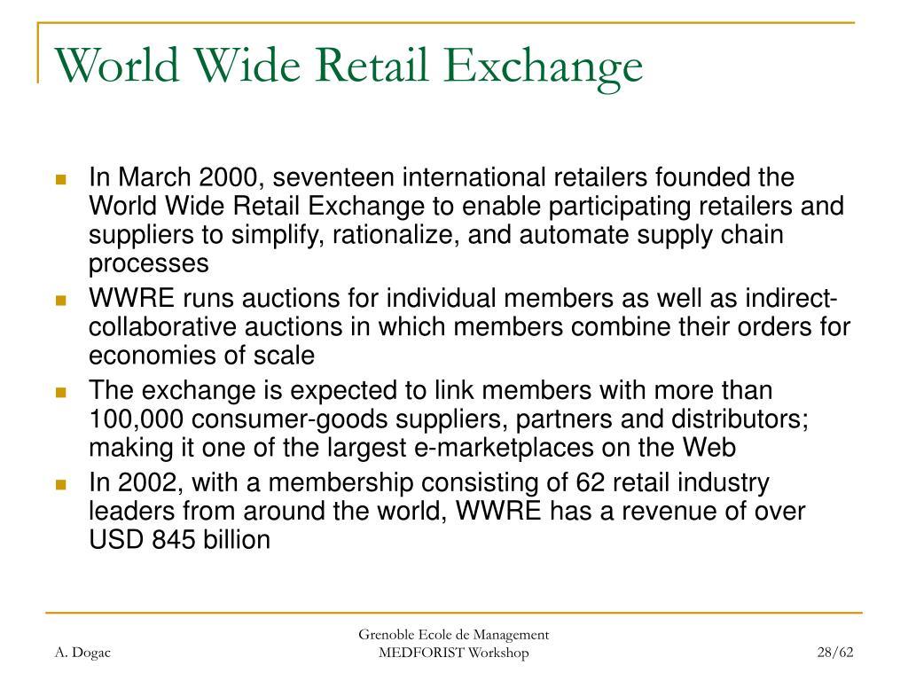 World Wide Retail Exchange