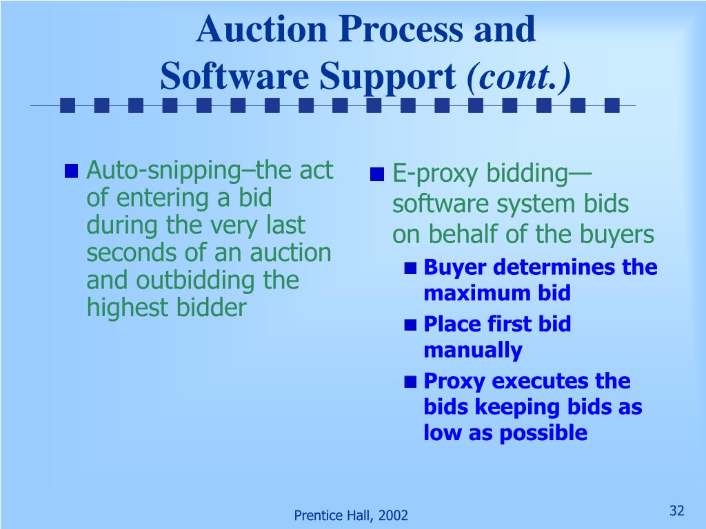 Auto-snipping–the act of entering a bid during the very last seconds of an auction and outbidding the highest bidder