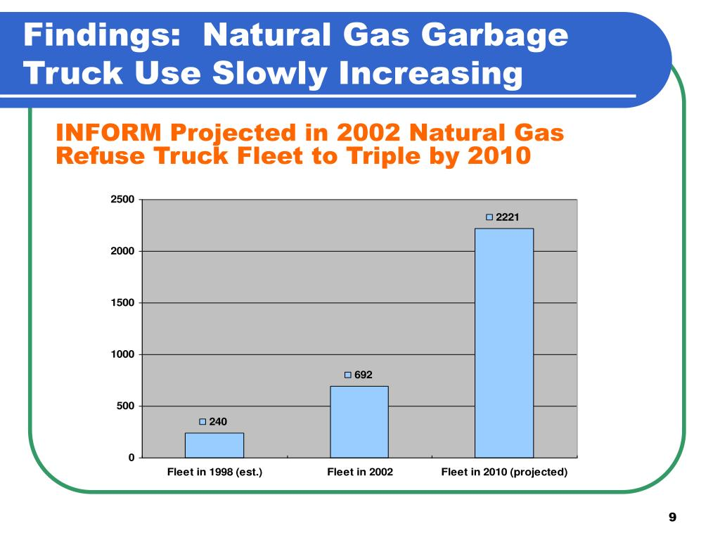 Findings:  Natural Gas Garbage Truck Use Slowly Increasing