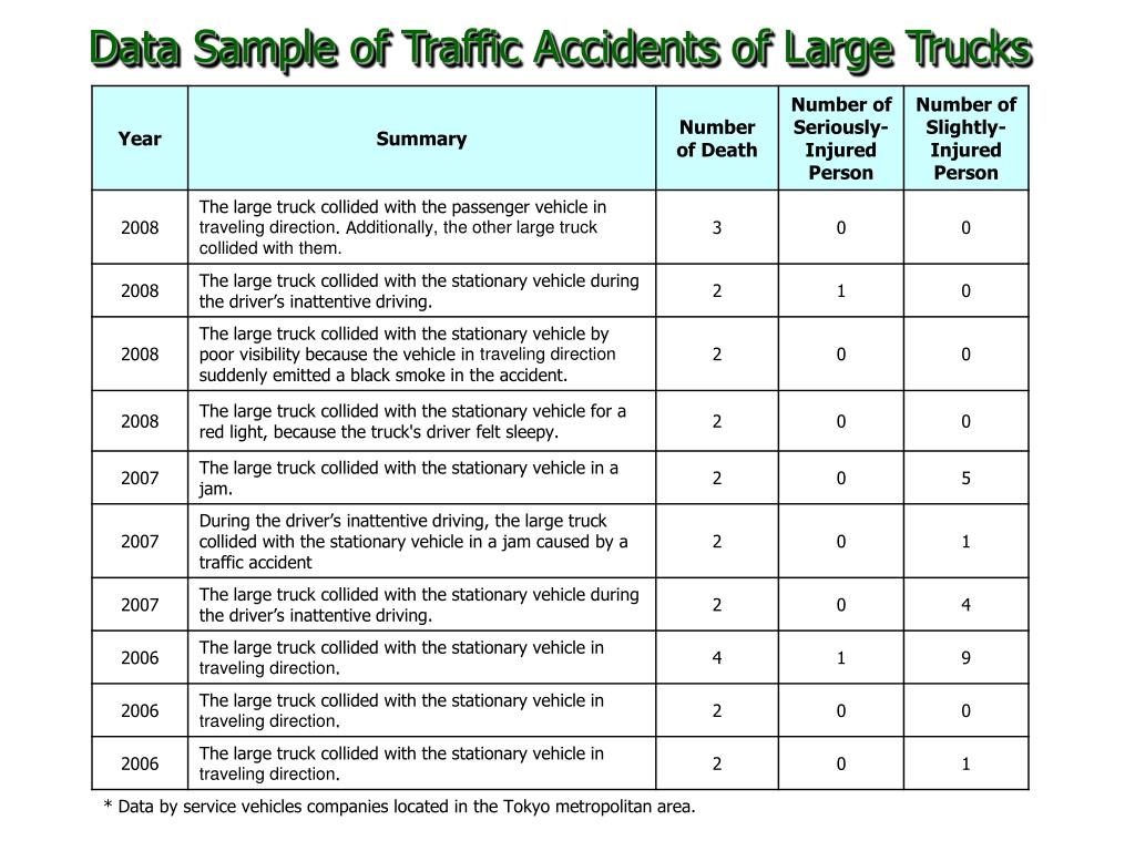 Data Sample of Traffic Accidents of Large Trucks