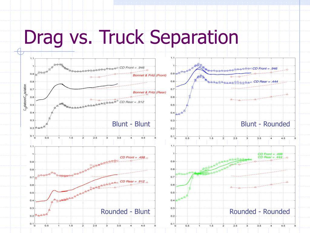 Drag vs. Truck Separation
