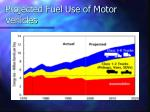 projected fuel use of motor vehicles