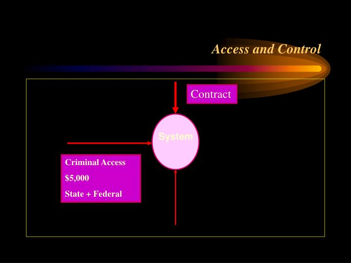 Access and control l.jpg