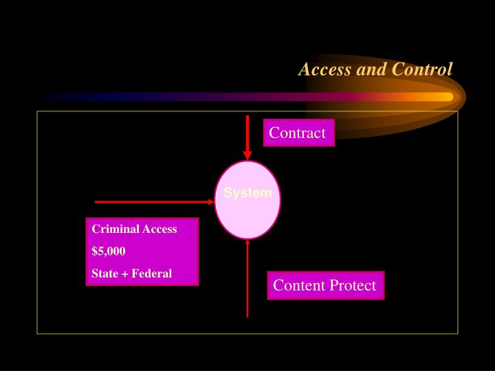 Access and control2 l.jpg