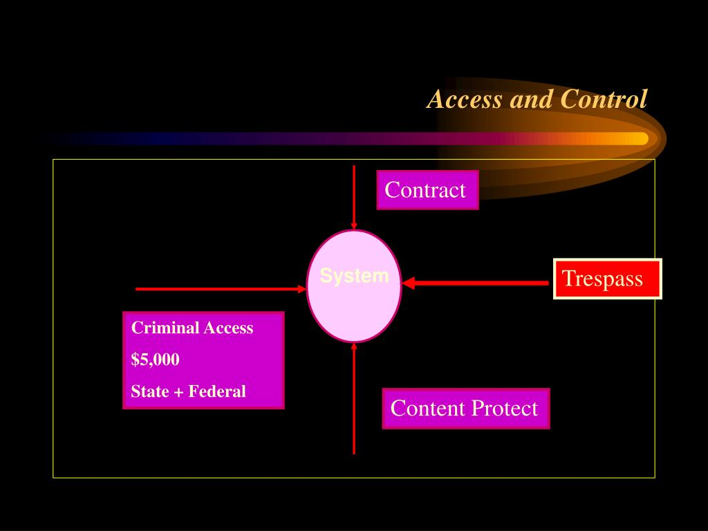 Access and Control