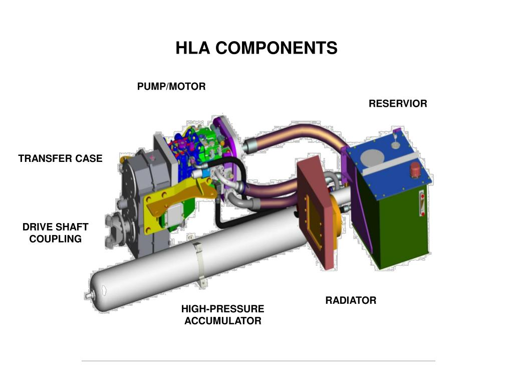 HLA COMPONENTS