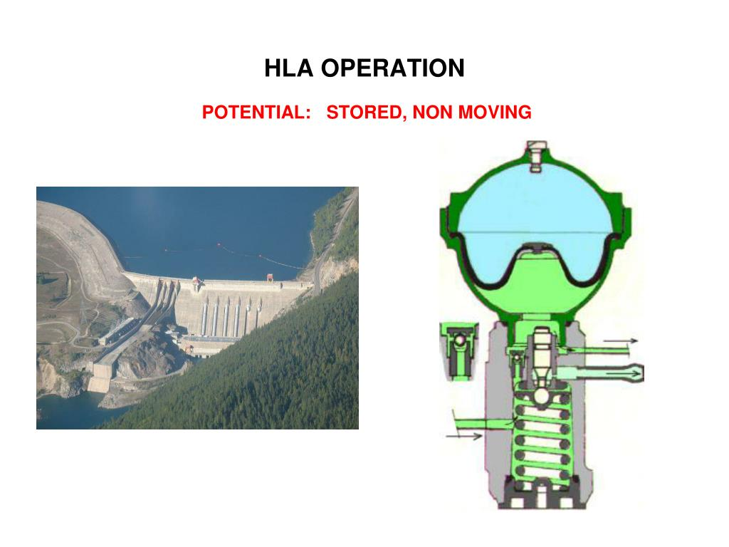 HLA OPERATION