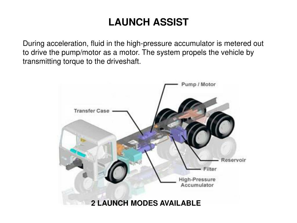 LAUNCH ASSIST