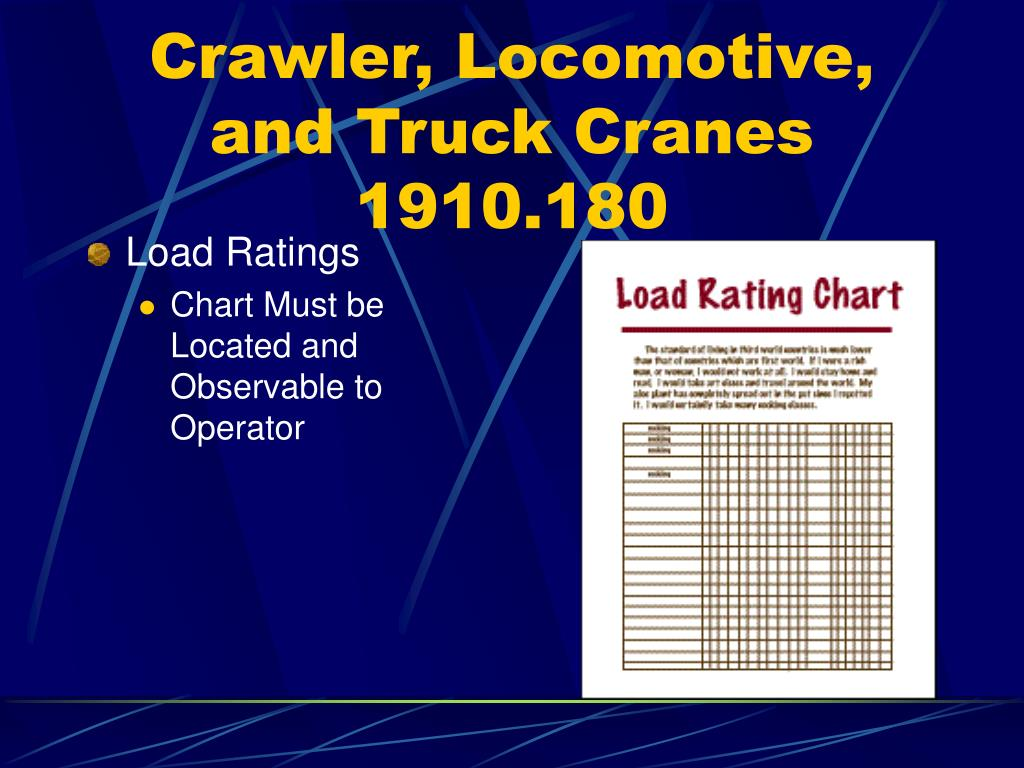 Crawler, Locomotive, and Truck Cranes