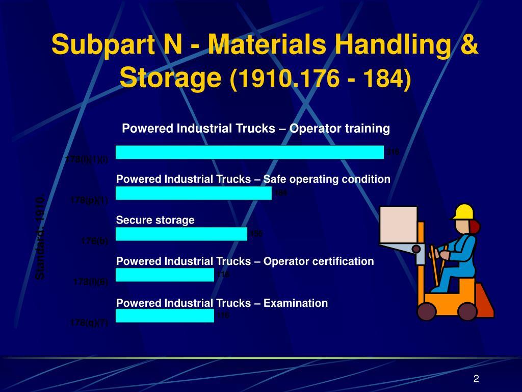 Subpart N - Materials Handling & Storage