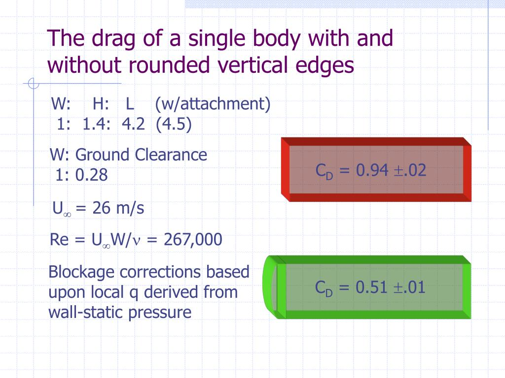 The drag of a single body with and without rounded vertical edges