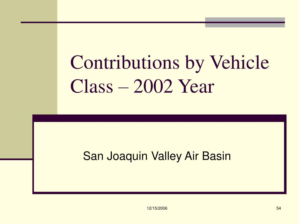 Contributions by Vehicle Class – 2002 Year