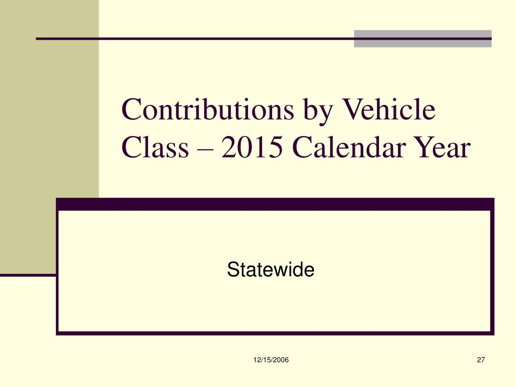 Contributions by Vehicle Class – 2015 Calendar Year