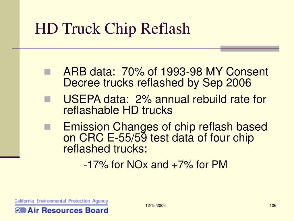 HD Truck Chip Reflash
