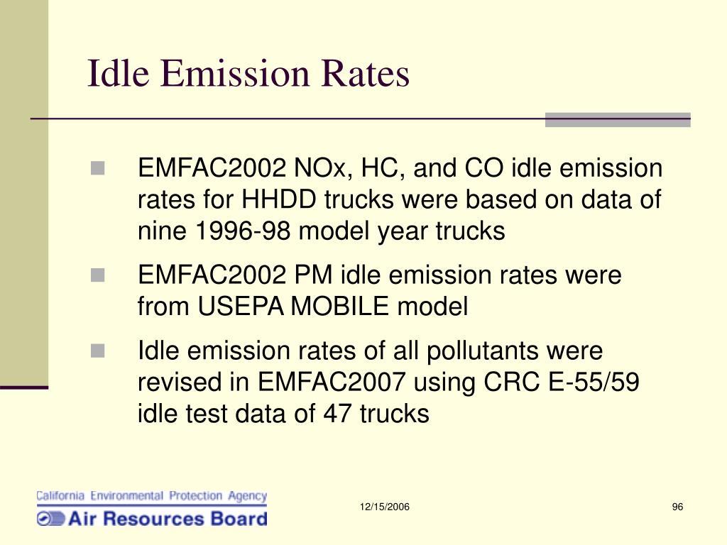 Idle Emission Rates