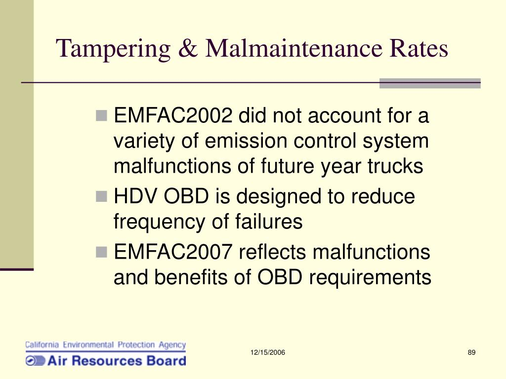 Tampering & Malmaintenance Rates