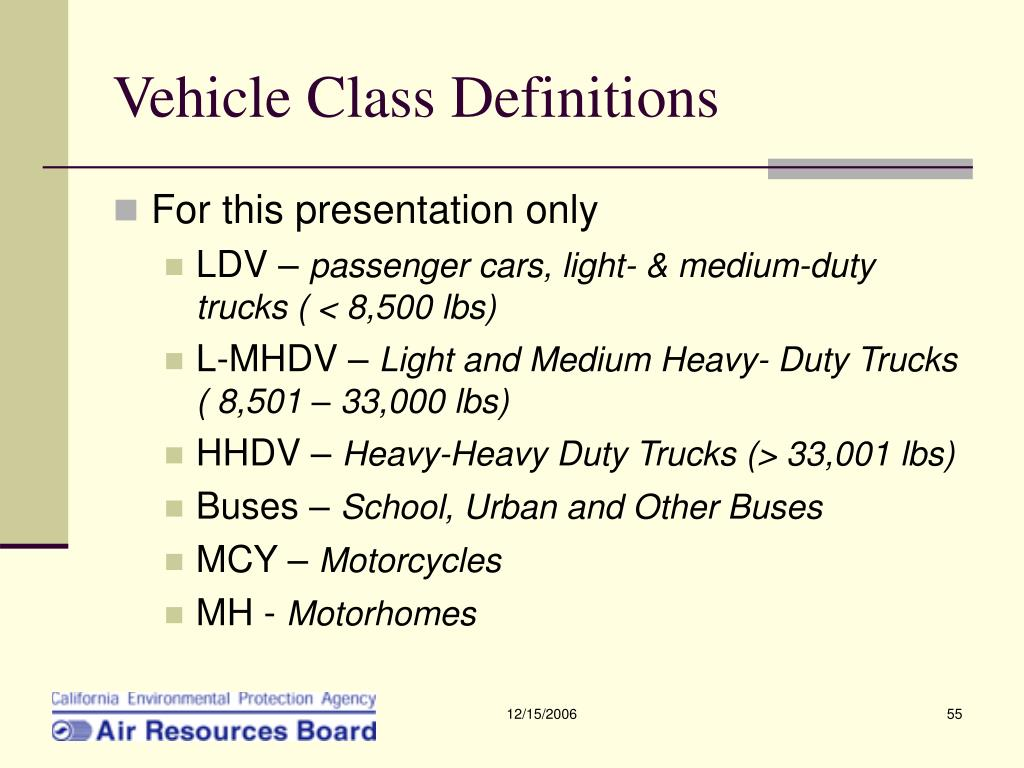 Vehicle Class Definitions