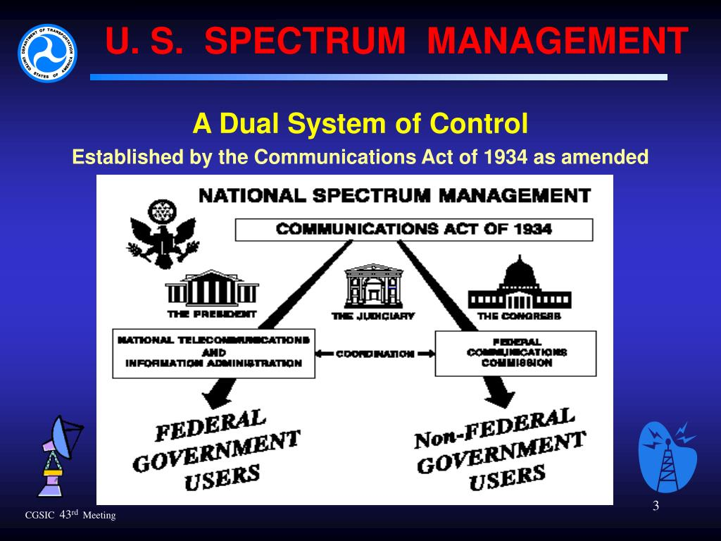 U. S.  SPECTRUM  MANAGEMENT