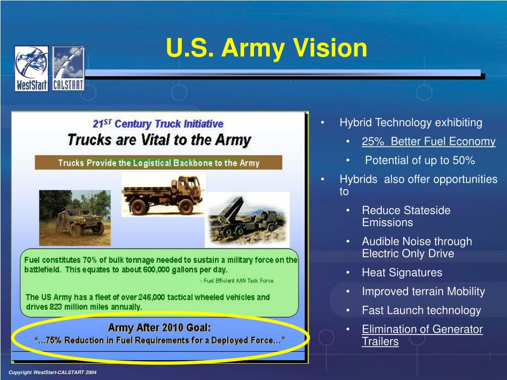 U.S. Army Vision
