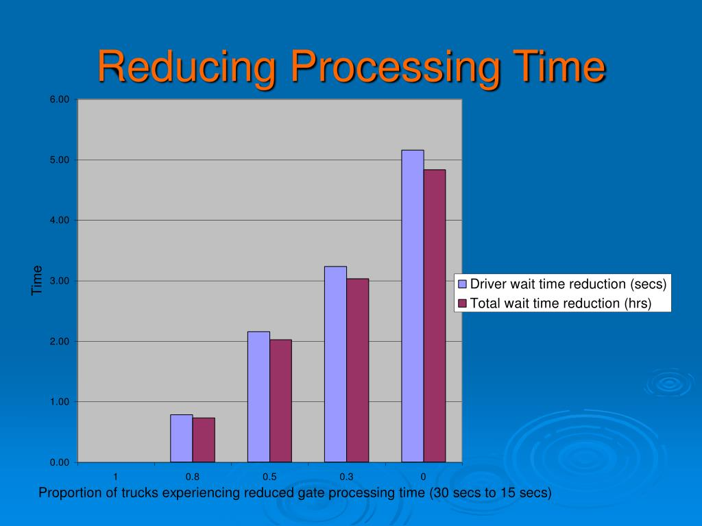 Reducing Processing Time
