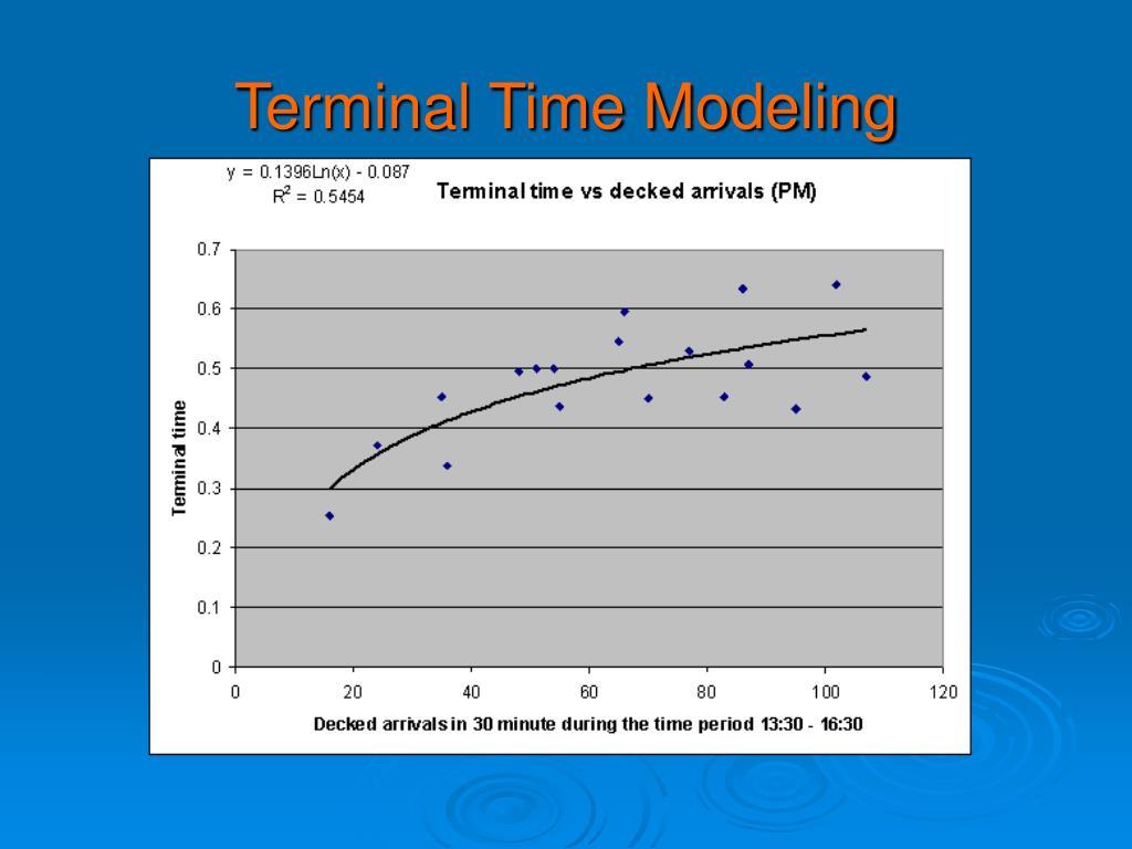 Terminal Time Modeling