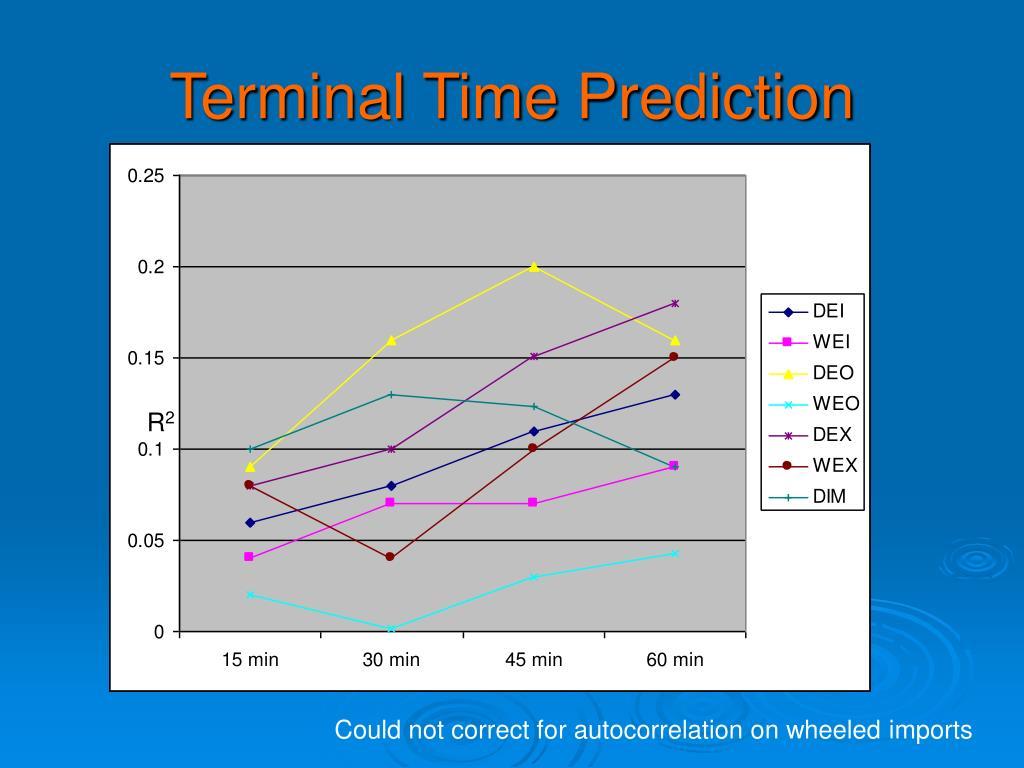 Terminal Time Prediction