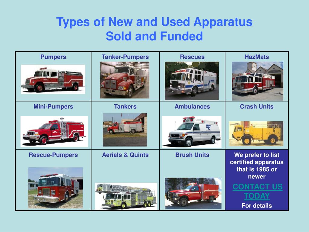 Types of New and Used Apparatus