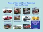 types of new and used apparatus sold and funded