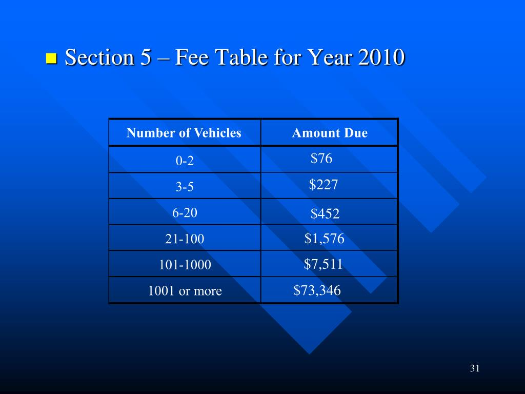 Section 5 – Fee Table for Year 2010