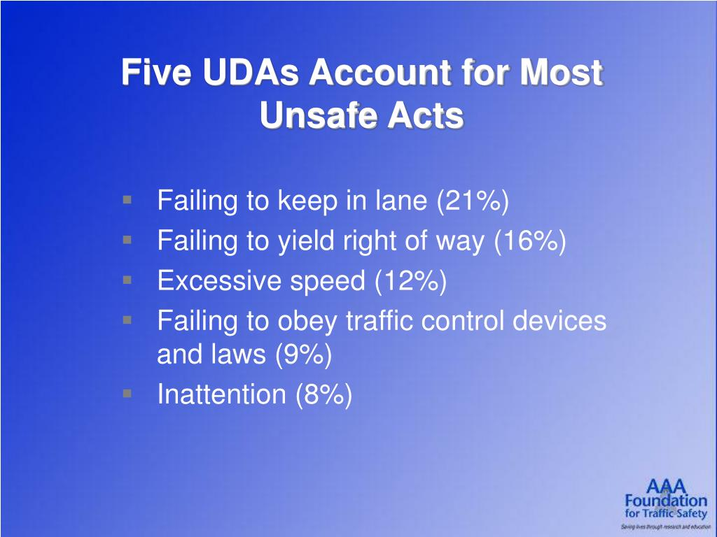 Five UDAs Account for Most