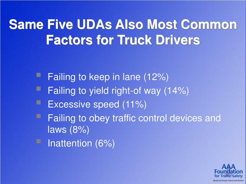 Same Five UDAs Also Most Common