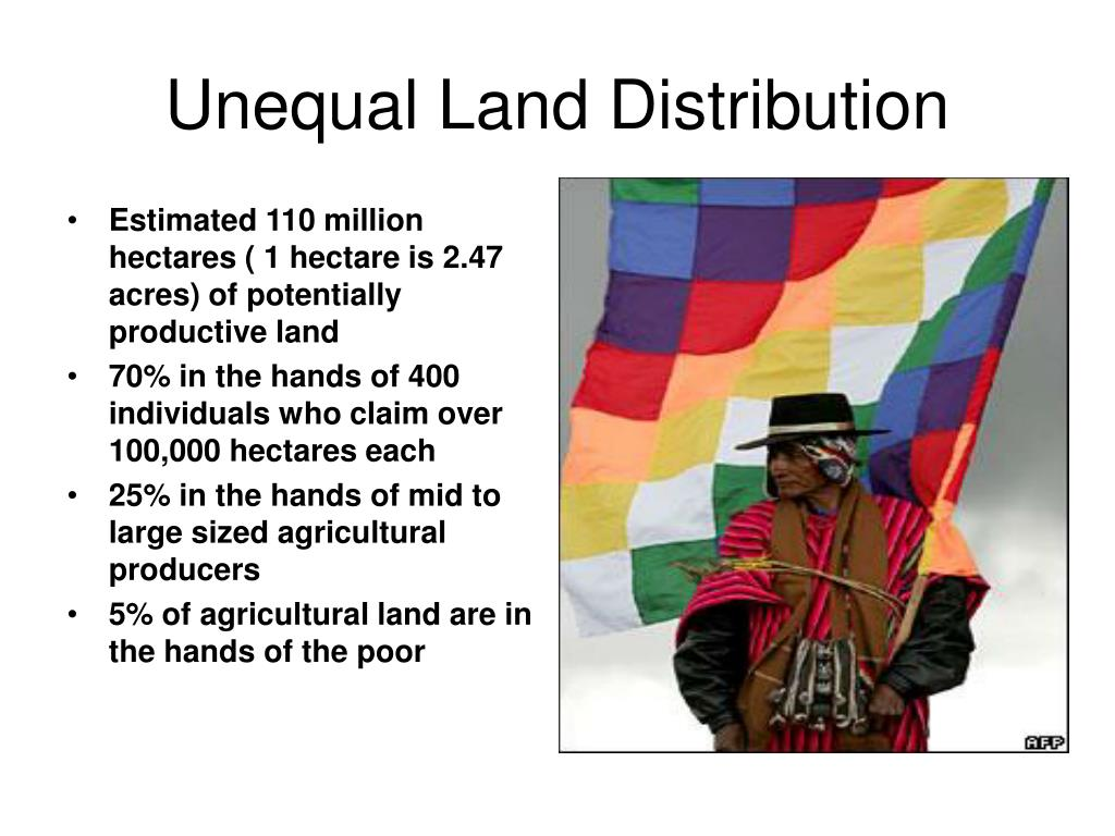Unequal Land Distribution