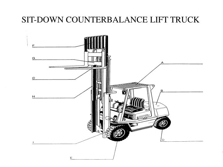 SIT-DOWN COUNTERBALANCE LIFT TRUCK