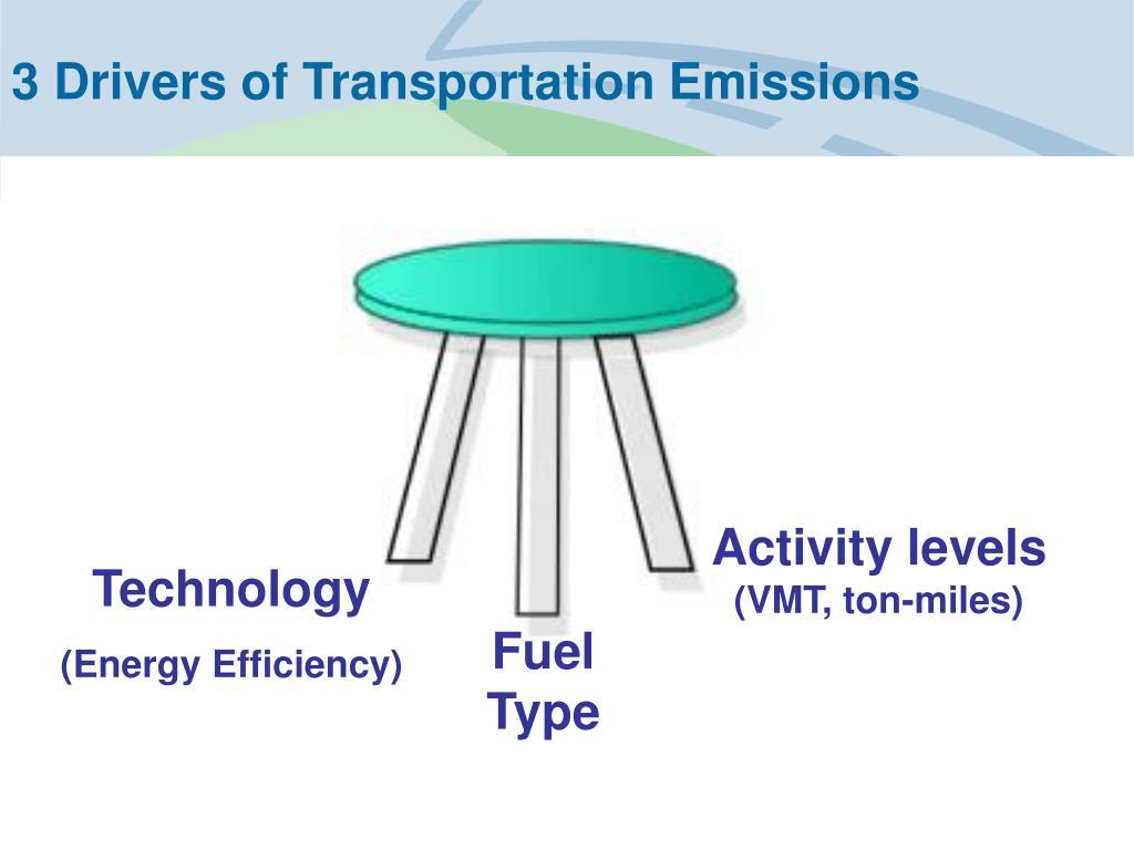 3 Drivers of Transportation Emissions