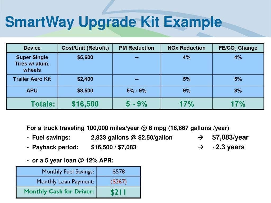 SmartWay Upgrade Kit Example