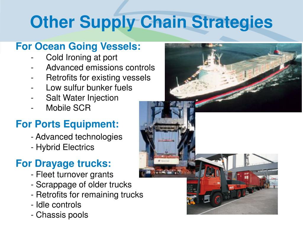 Other Supply Chain Strategies