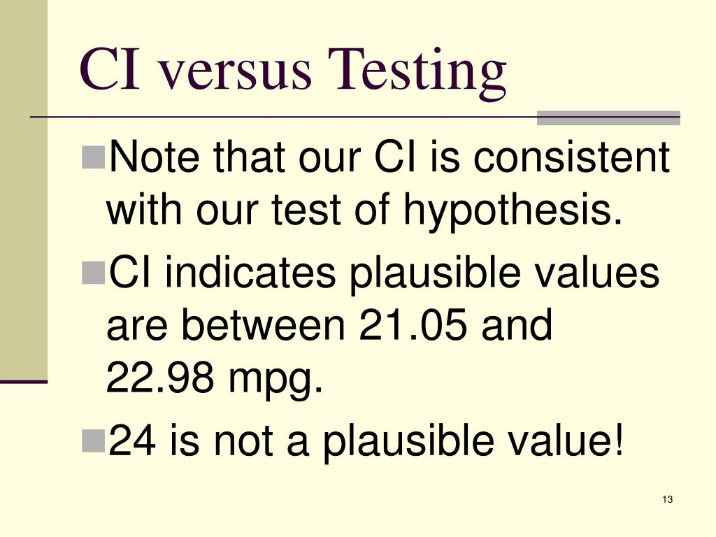 CI versus Testing
