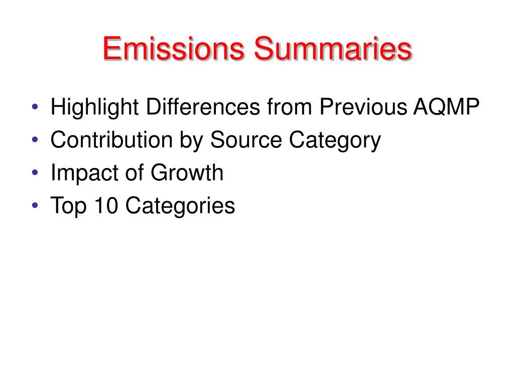 Emissions Summaries