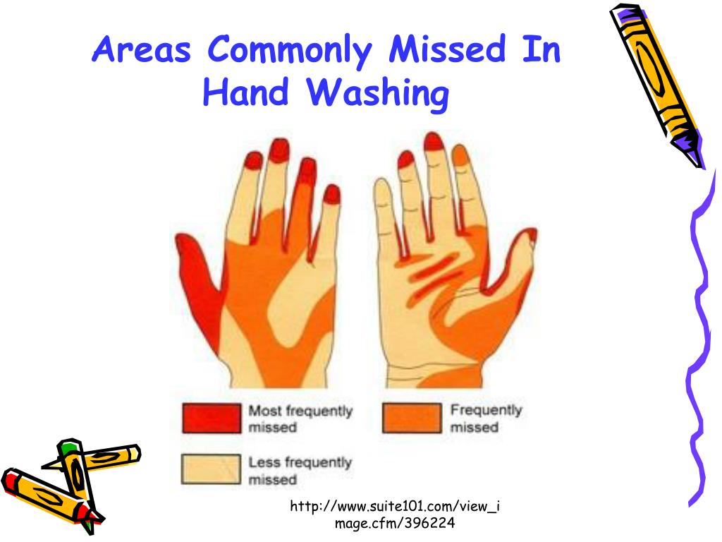 Areas Commonly Missed In Hand Washing