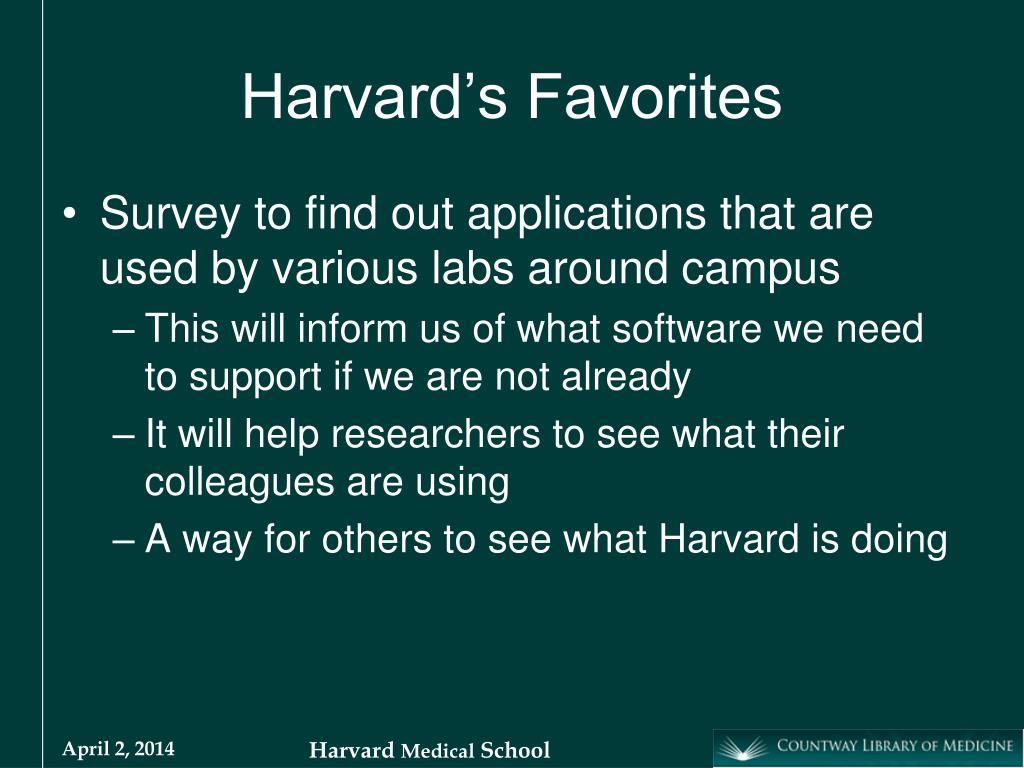 Harvard's Favorites