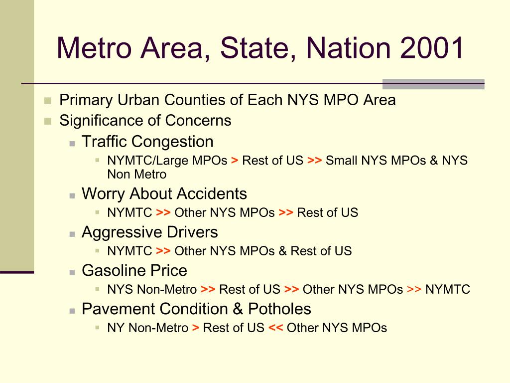 Metro Area, State, Nation 2001