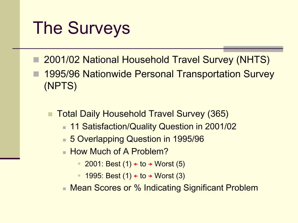 The Surveys