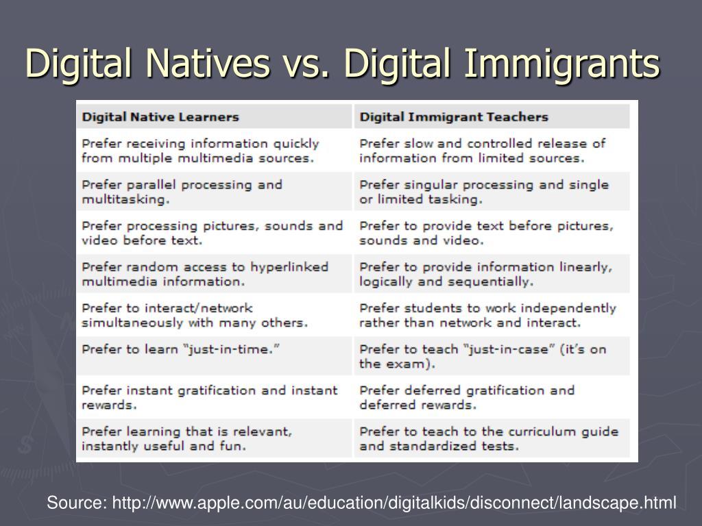 Digital Natives vs. Digital Immigrants