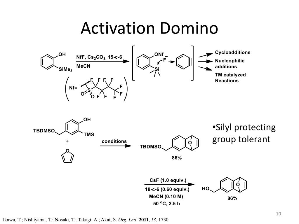 Activation Domino