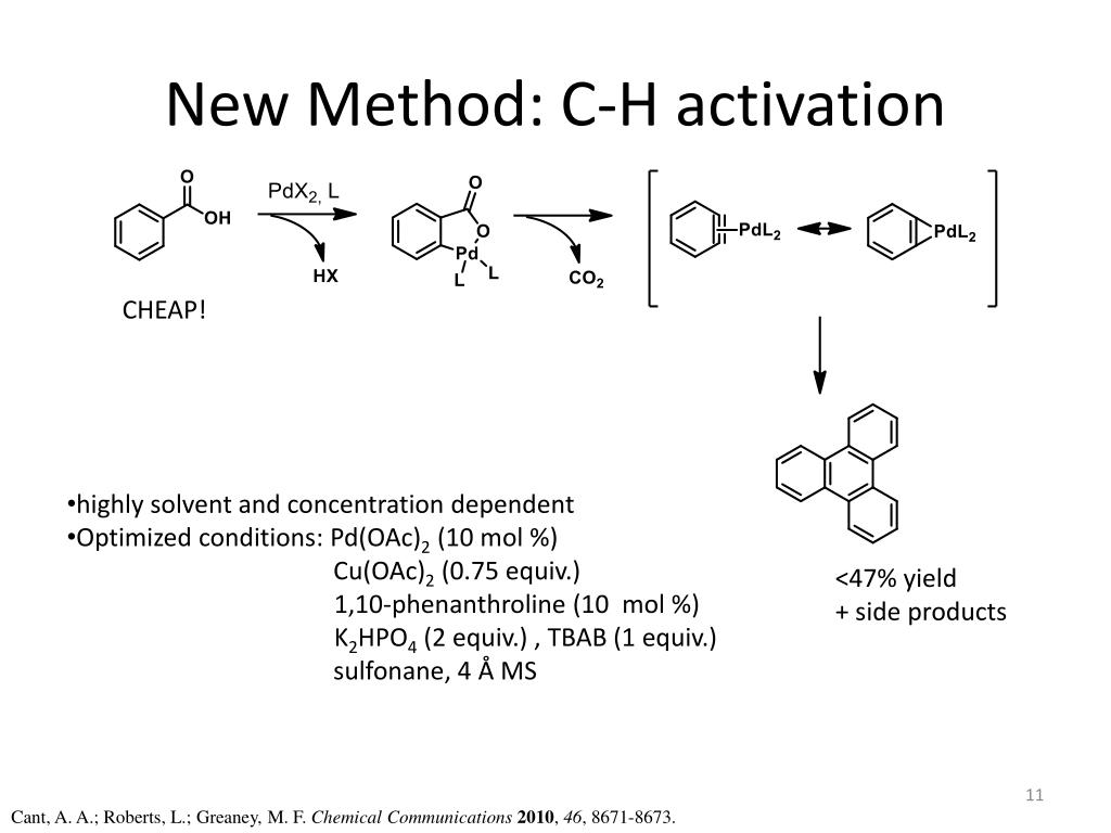 New Method: C-H activation